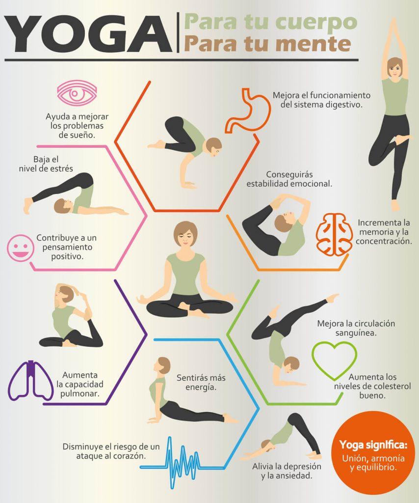 Yoga para principiantes: Beneficios